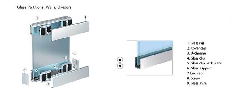Glass Partitions Walls Dividers