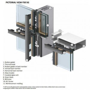 curtain walls design fabrication pictorial view